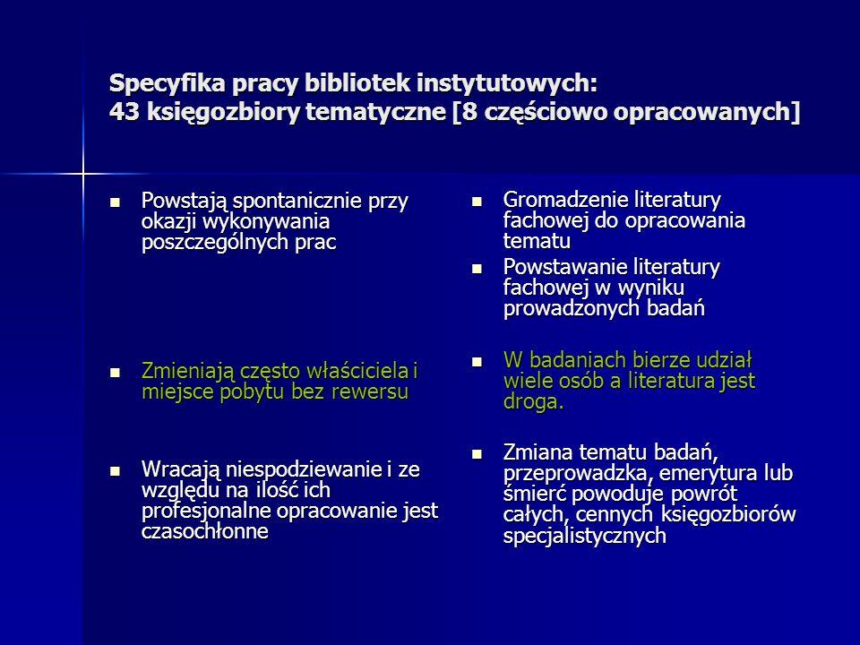Budżet biblioteki instytutowej Centralny: BPK BPK Odpisy z umów Odpisy z umówLokalny: DS-y DS-y BW BW Granty Granty Konkursy UE Konkursy UE Wydziałowe