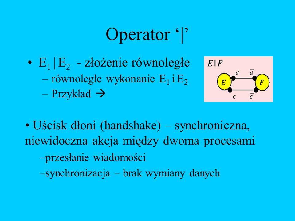 Operator | E 1 | E 2 - złożenie równoległe –równoległe wykonanie E 1 i E 2 –Przykład Uścisk dłoni (handshake) – synchroniczna, niewidoczna akcja międz