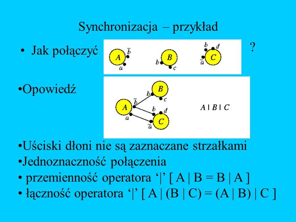 Synchronizacja – przykład Jak połączyć ? Opowiedź Uściski dłoni nie są zaznaczane strzałkami Jednoznaczność połączenia przemienność operatora | [ A |