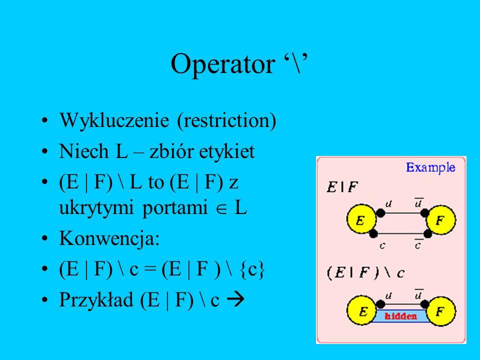 Operator \ Wykluczenie (restriction) Niech L – zbiór etykiet (E | F) \ L to (E | F) z ukrytymi portami L Konwencja: (E | F) \ c = (E | F ) \ {c} Przyk