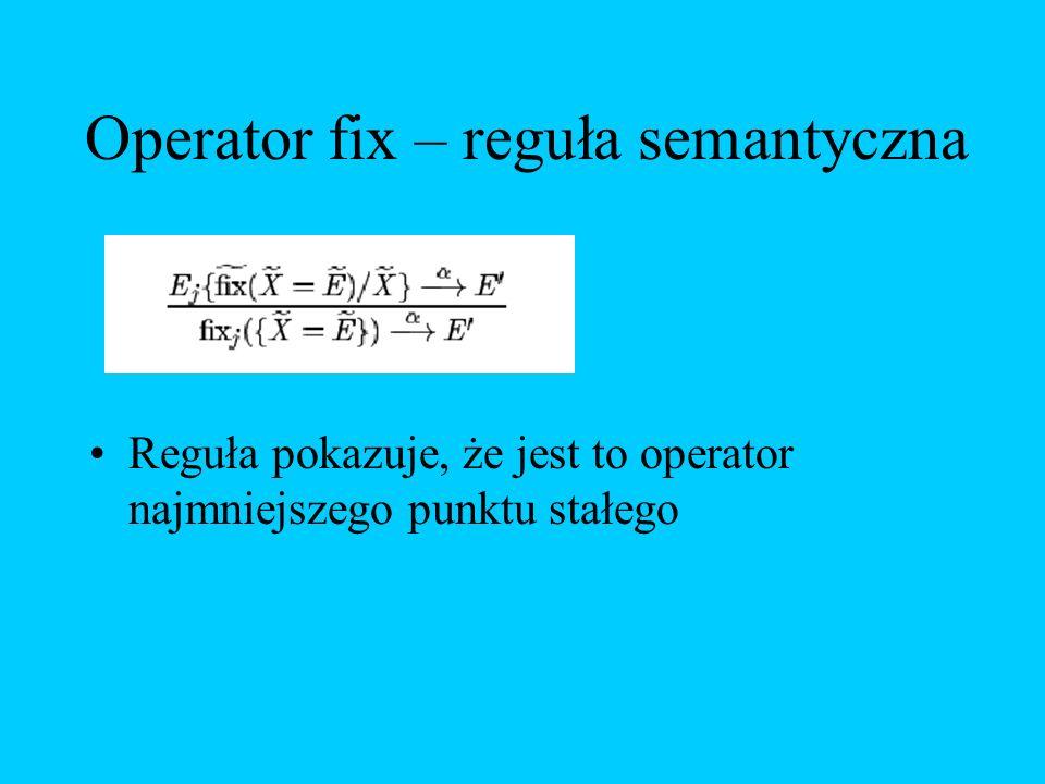 Operator fix – reguła semantyczna Reguła pokazuje, że jest to operator najmniejszego punktu stałego