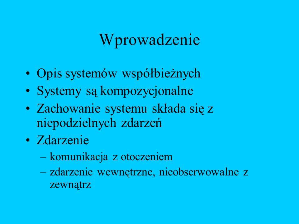 Wprowadzenie Opis systemów współbieżnych Systemy są kompozycjonalne Zachowanie systemu składa się z niepodzielnych zdarzeń Zdarzenie –komunikacja z ot