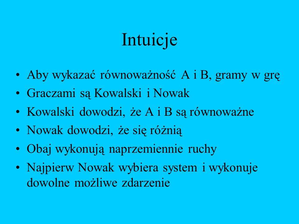 Intuicje Aby wykazać równoważność A i B, gramy w grę Graczami są Kowalski i Nowak Kowalski dowodzi, że A i B są równoważne Nowak dowodzi, że się różni