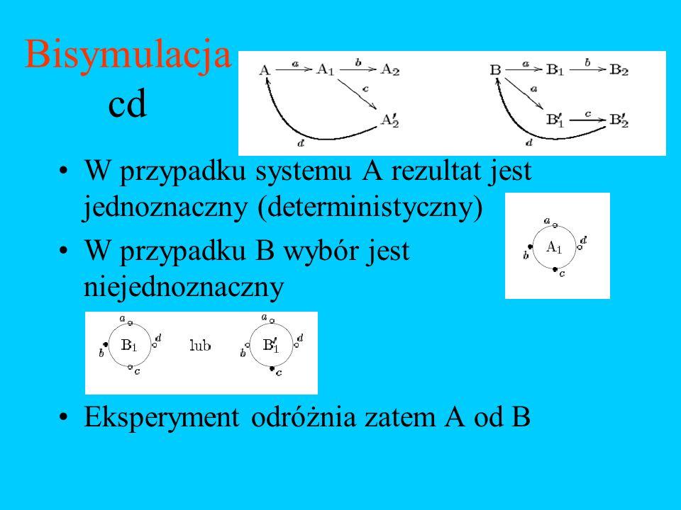 Bisymulacja cd W przypadku systemu A rezultat jest jednoznaczny (deterministyczny) W przypadku B wybór jest niejednoznaczny Eksperyment odróżnia zatem