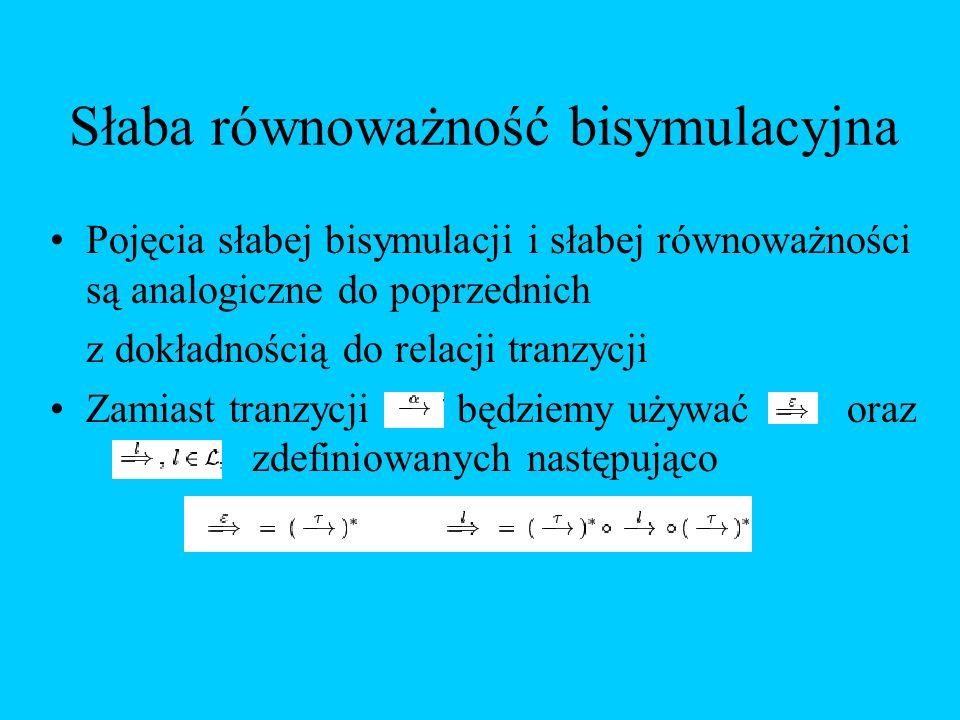 Słaba równoważność bisymulacyjna Pojęcia słabej bisymulacji i słabej równoważności są analogiczne do poprzednich z dokładnością do relacji tranzycji Z