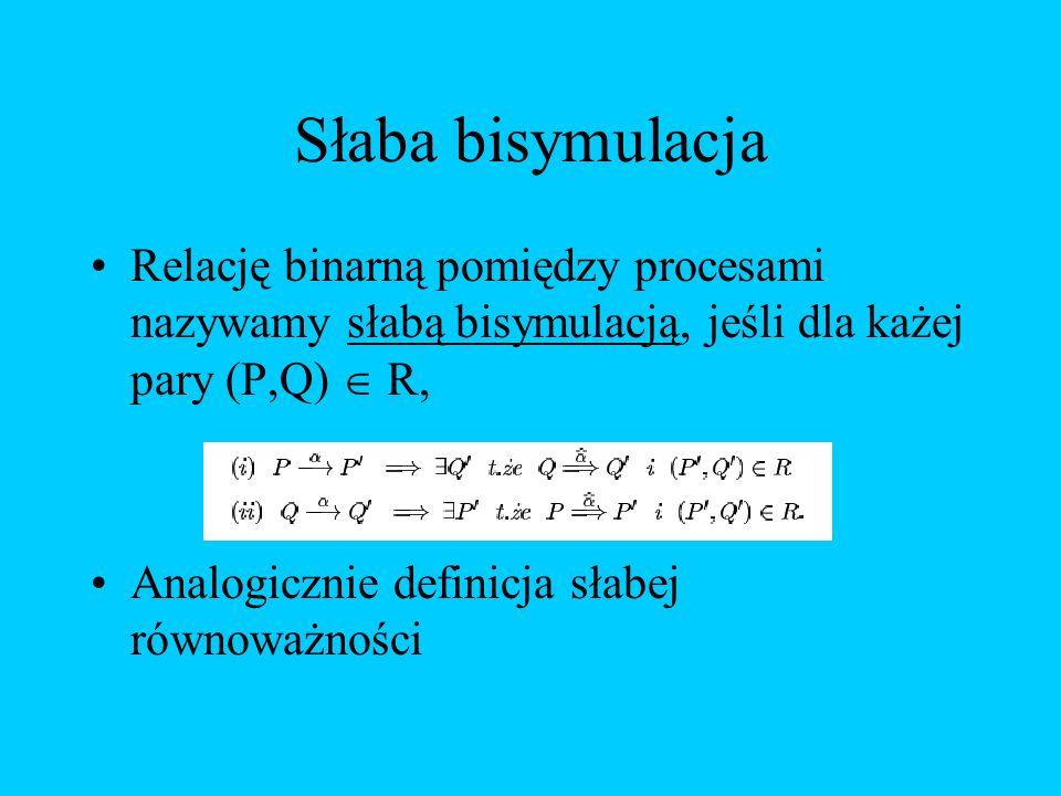 Słaba bisymulacja Relację binarną pomiędzy procesami nazywamy słabą bisymulacją, jeśli dla każej pary (P,Q) R, Analogicznie definicja słabej równoważn