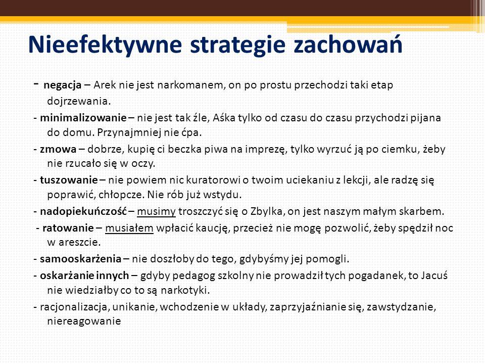 Nieefektywne strategie zachowań - negacja – Arek nie jest narkomanem, on po prostu przechodzi taki etap dojrzewania. - minimalizowanie – nie jest tak