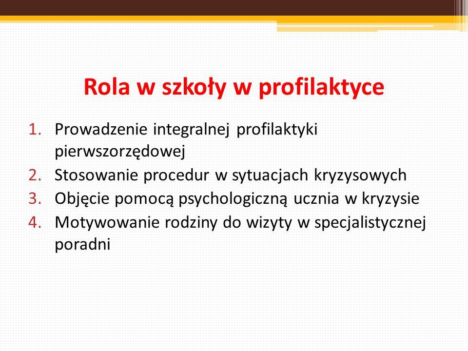 Rola w szkoły w profilaktyce 1.Prowadzenie integralnej profilaktyki pierwszorzędowej 2.Stosowanie procedur w sytuacjach kryzysowych 3.Objęcie pomocą p