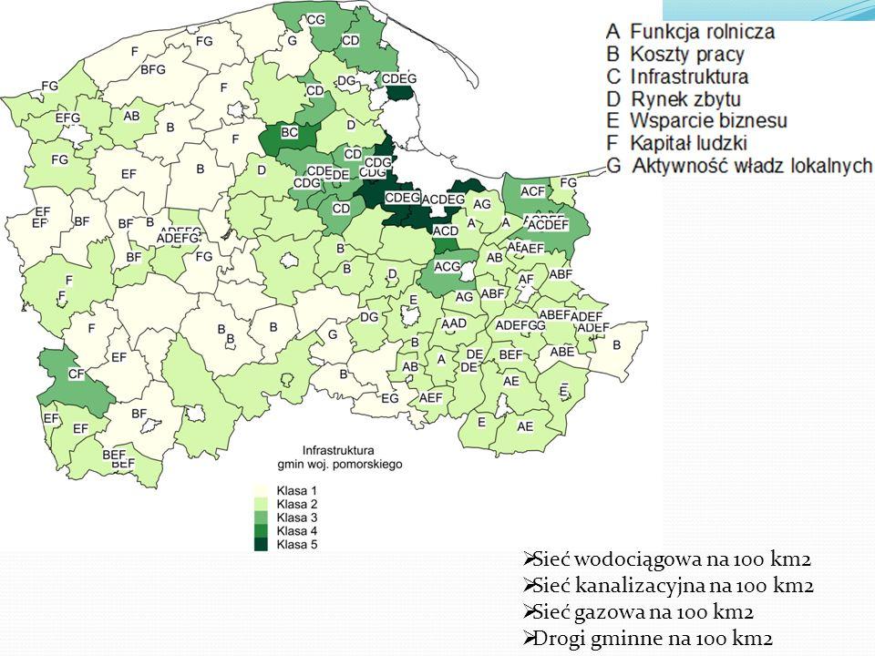 Sieć wodociągowa na 100 km2 Sieć kanalizacyjna na 100 km2 Sieć gazowa na 100 km2 Drogi gminne na 100 km2