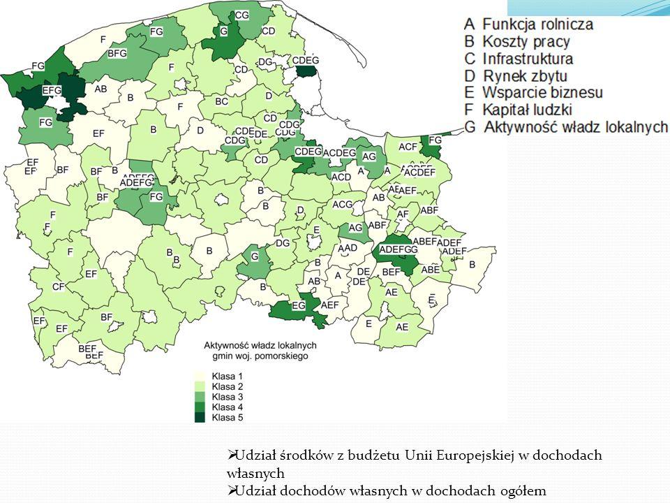 Udział środków z budżetu Unii Europejskiej w dochodach własnych Udział dochodów własnych w dochodach ogółem Wydatki inwestycyjne gminy na jednego mies
