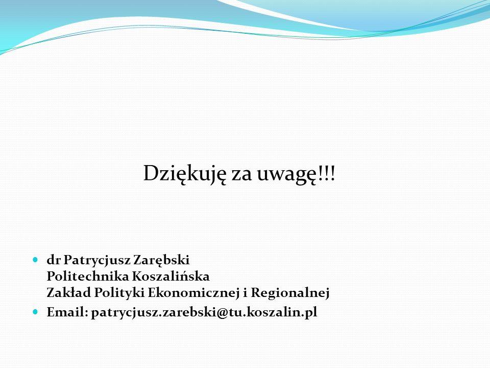 dr Patrycjusz Zarębski Politechnika Koszalińska Zakład Polityki Ekonomicznej i Regionalnej Email: patrycjusz.zarebski@tu.koszalin.pl Dziękuję za uwagę