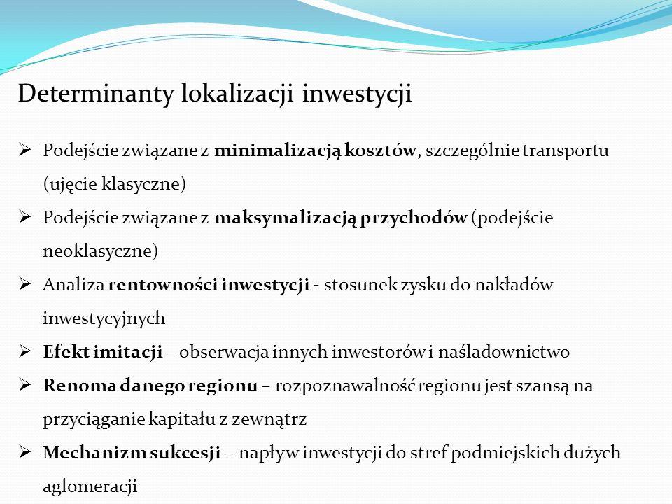 Determinanty lokalizacji inwestycji Podejście związane z minimalizacją kosztów, szczególnie transportu (ujęcie klasyczne) Podejście związane z maksyma