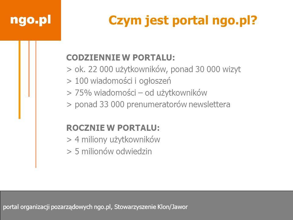 Czym jest portal ngo.pl? CODZIENNIE W PORTALU: > ok. 22 000 użytkowników, ponad 30 000 wizyt > 100 wiadomości i ogłoszeń > 75% wiadomości – od użytkow