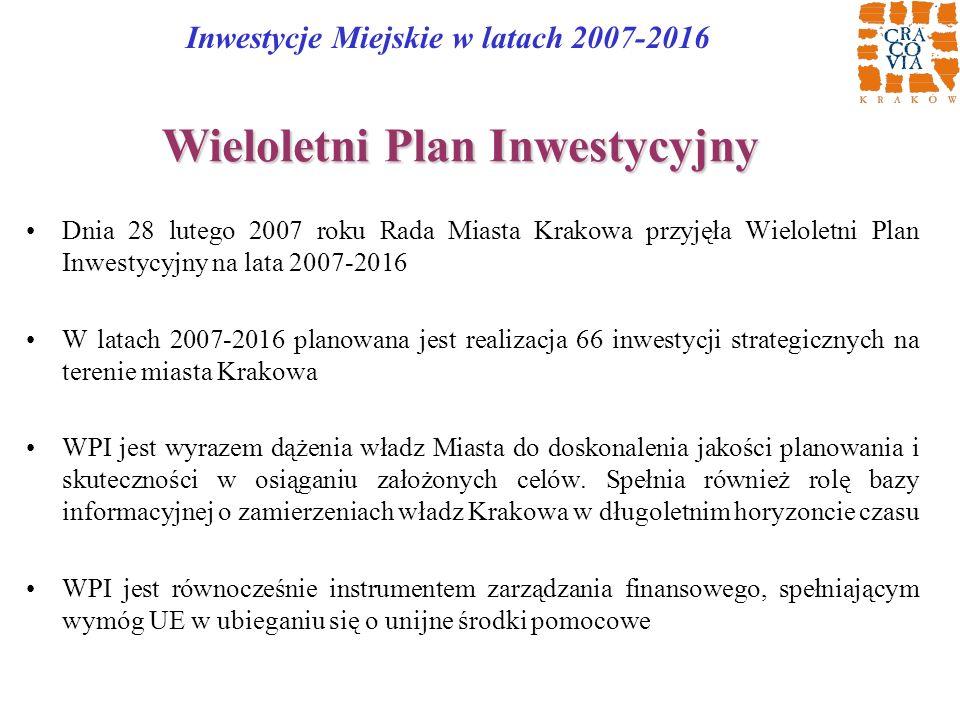 Dnia 28 lutego 2007 roku Rada Miasta Krakowa przyjęła Wieloletni Plan Inwestycyjny na lata 2007-2016 W latach 2007-2016 planowana jest realizacja 66 i