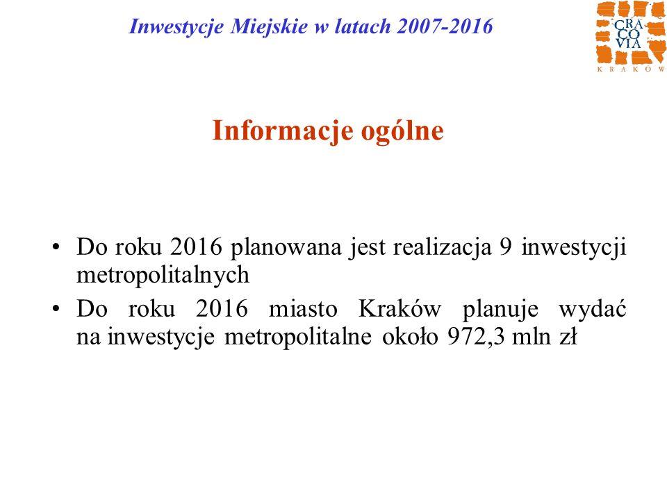 Inwestycje Miejskie w latach 2007-2016 Do roku 2016 planowana jest realizacja 9 inwestycji metropolitalnych Do roku 2016 miasto Kraków planuje wydać n