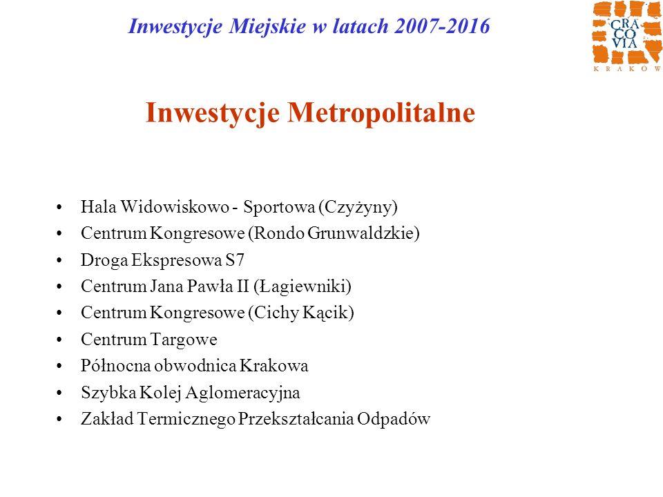 Inwestycje Miejskie w latach 2007-2016 Hala Widowiskowo - Sportowa (Czyżyny) Centrum Kongresowe (Rondo Grunwaldzkie) Droga Ekspresowa S7 Centrum Jana