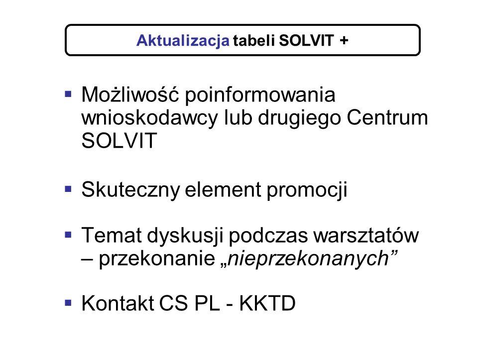 Aktualizacja tabeli SOLVIT + Możliwość poinformowania wnioskodawcy lub drugiego Centrum SOLVIT Skuteczny element promocji Temat dyskusji podczas warsztatów – przekonanie nieprzekonanych Kontakt CS PL - KKTD