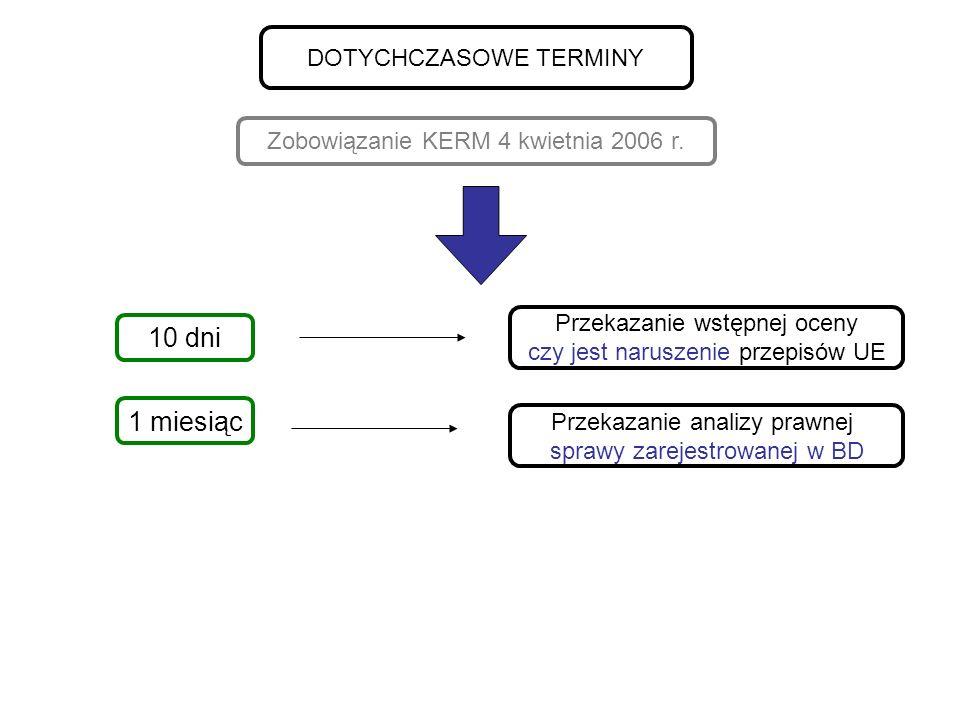 Zobowiązanie KERM 4 kwietnia 2006 r.