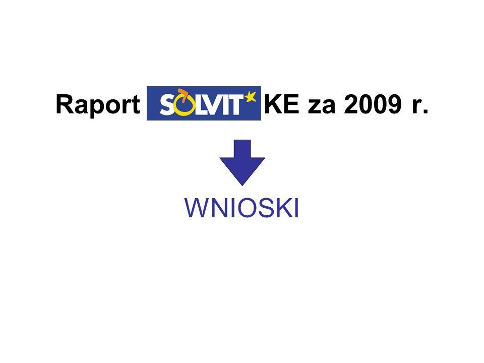 Raport SOLVIT KE za 2009 r. WNIOSKI