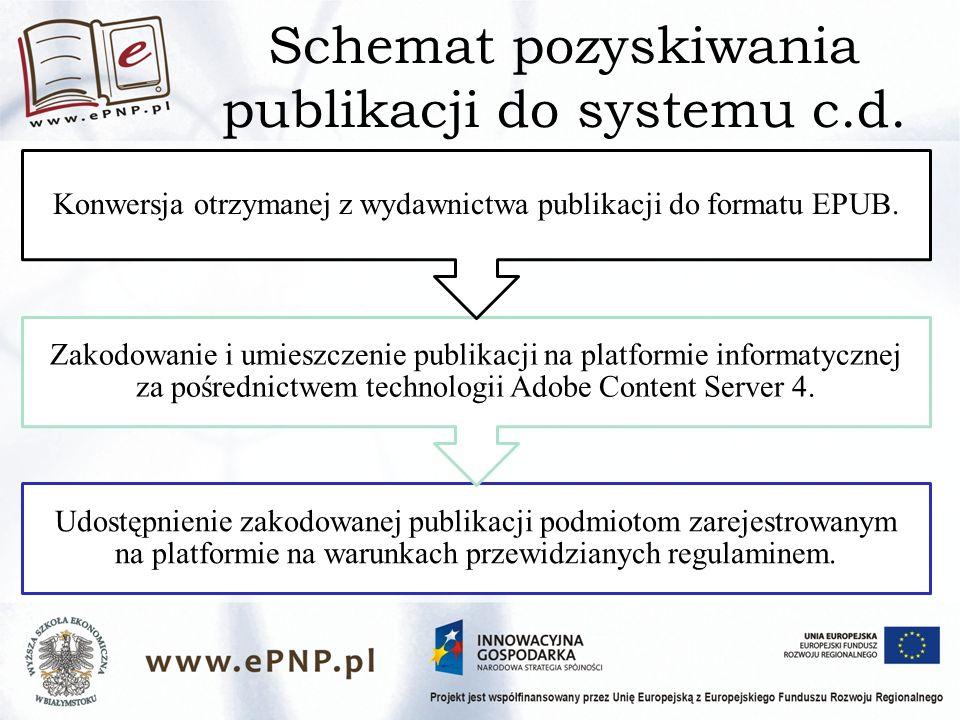 Schemat pozyskiwania publikacji do systemu c.d.