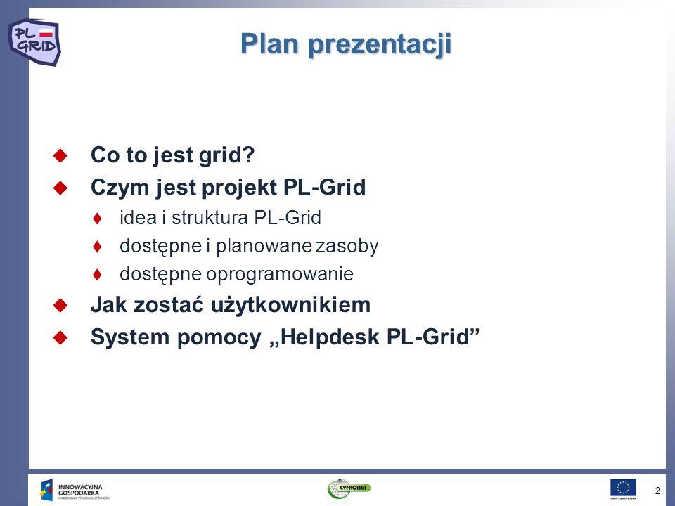Plan prezentacji Co to jest grid? Czym jest projekt PL-Grid idea i struktura PL-Grid dostępne i planowane zasoby dostępne oprogramowanie Jak zostać uż