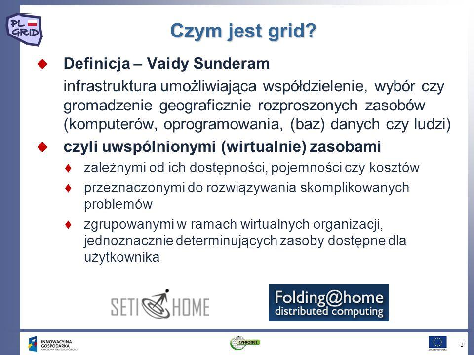 Czym jest grid? Definicja – Vaidy Sunderam infrastruktura umożliwiająca współdzielenie, wybór czy gromadzenie geograficznie rozproszonych zasobów (kom