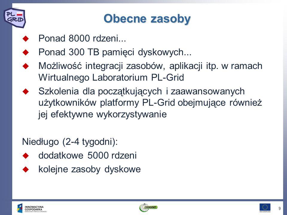 Obecne zasoby Ponad 8000 rdzeni... Ponad 300 TB pamięci dyskowych... Możliwość integracji zasobów, aplikacji itp. w ramach Wirtualnego Laboratorium PL