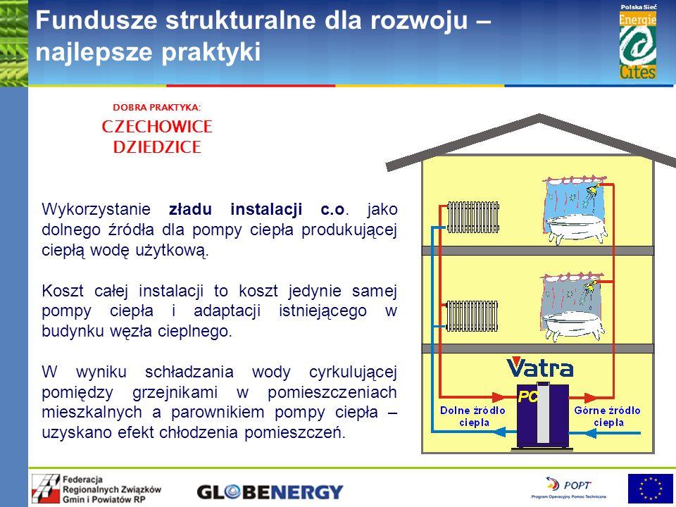 www.pnec.org.pl Polska Sieć www.dobrepraktyki.org.pl Fundusze strukturalne dla rozwoju – najlepsze praktyki Niestandardowa instalacja dolnego źródła c