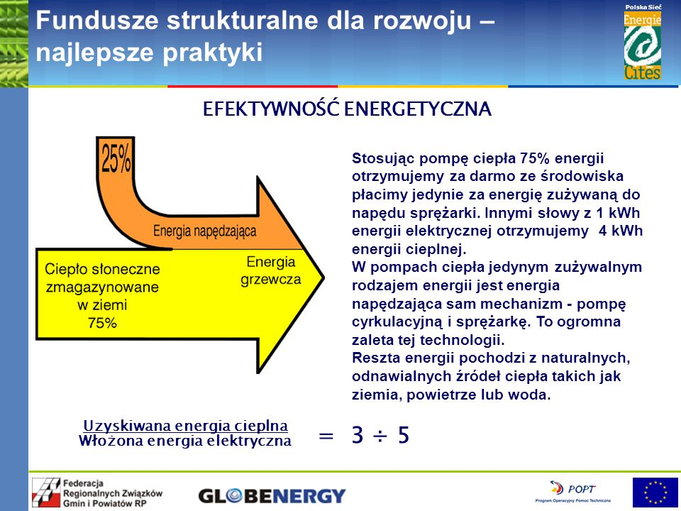 www.pnec.org.pl Polska Sieć www.dobrepraktyki.org.pl Fundusze strukturalne dla rozwoju – najlepsze praktyki Stosując pompę ciepła 75% energii otrzymujemy za darmo ze środowiska płacimy jedynie za energię zużywaną do napędu sprężarki.