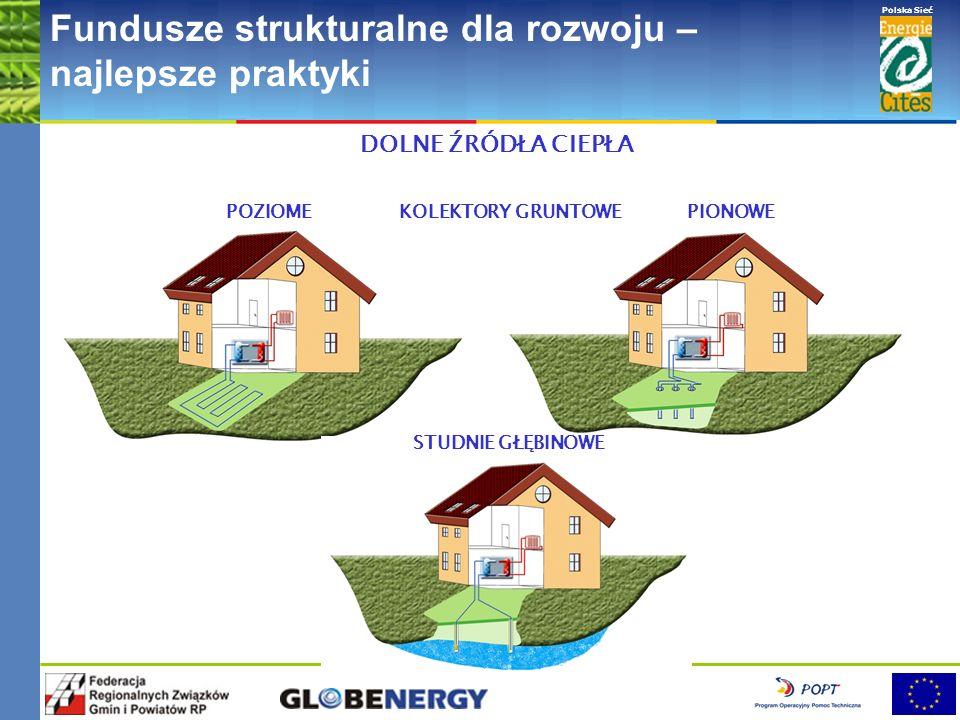 www.pnec.org.pl Polska Sieć www.dobrepraktyki.org.pl Fundusze strukturalne dla rozwoju – najlepsze praktyki DOLNE ŹRÓDŁA CIEPŁA POZIOMEKOLEKTORY GRUNTOWEPIONOWE STUDNIE GŁĘBINOWE