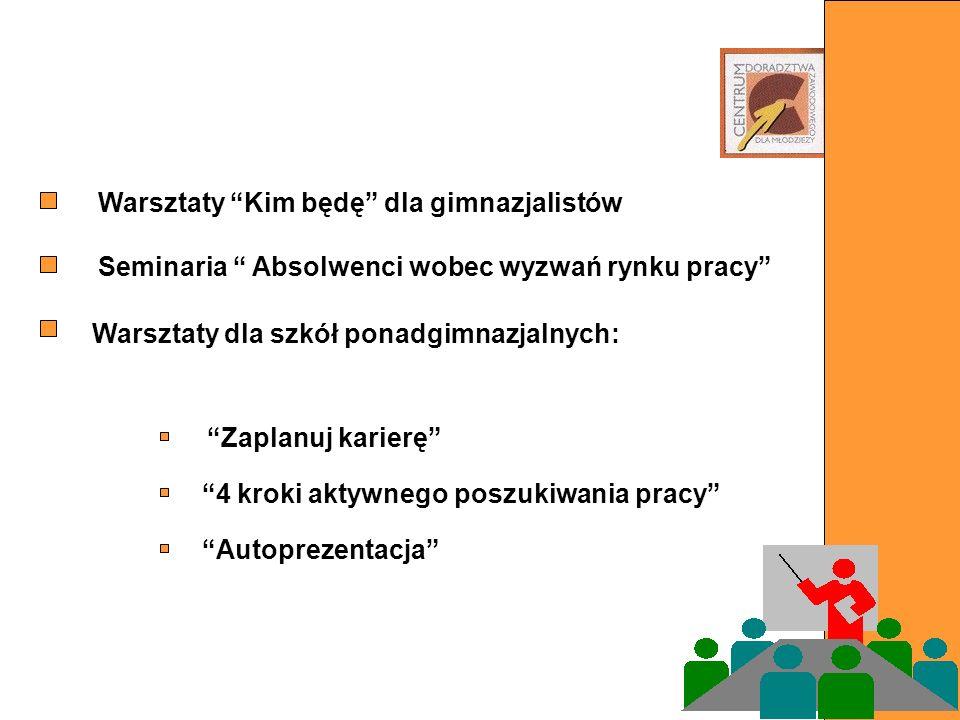 www.menis.gov.pl INTERNET - narzędzie wspierające doradcę zawodowego
