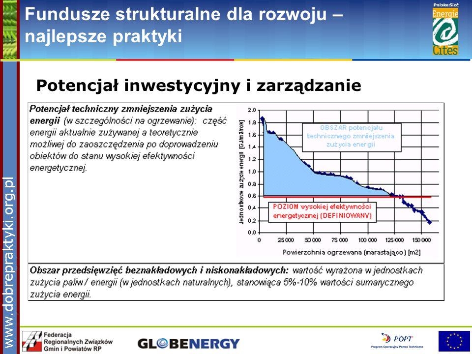 www.pnec.org.pl Polska Sieć www.dobrepraktyki.org.pl Fundusze strukturalne dla rozwoju – najlepsze praktyki Potencjał inwestycyjny i zarządzanie