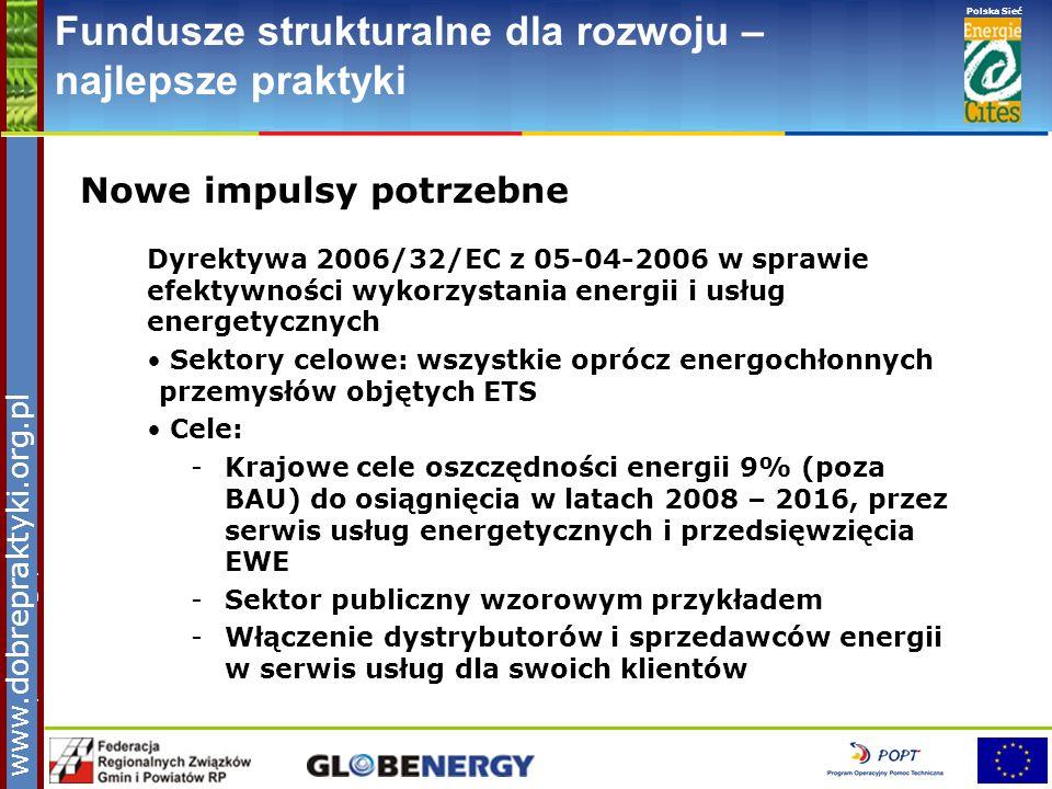 www.pnec.org.pl Polska Sieć www.dobrepraktyki.org.pl Fundusze strukturalne dla rozwoju – najlepsze praktyki Nowe impulsy potrzebne Dyrektywa 2006/32/E