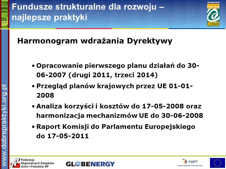 www.pnec.org.pl Polska Sieć www.dobrepraktyki.org.pl Fundusze strukturalne dla rozwoju – najlepsze praktyki Harmonogram wdrażania Dyrektywy Opracowani
