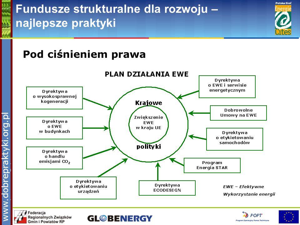www.pnec.org.pl Polska Sieć www.dobrepraktyki.org.pl Fundusze strukturalne dla rozwoju – najlepsze praktyki Pod ciśnieniem prawa EWE – Efektywne Wykor