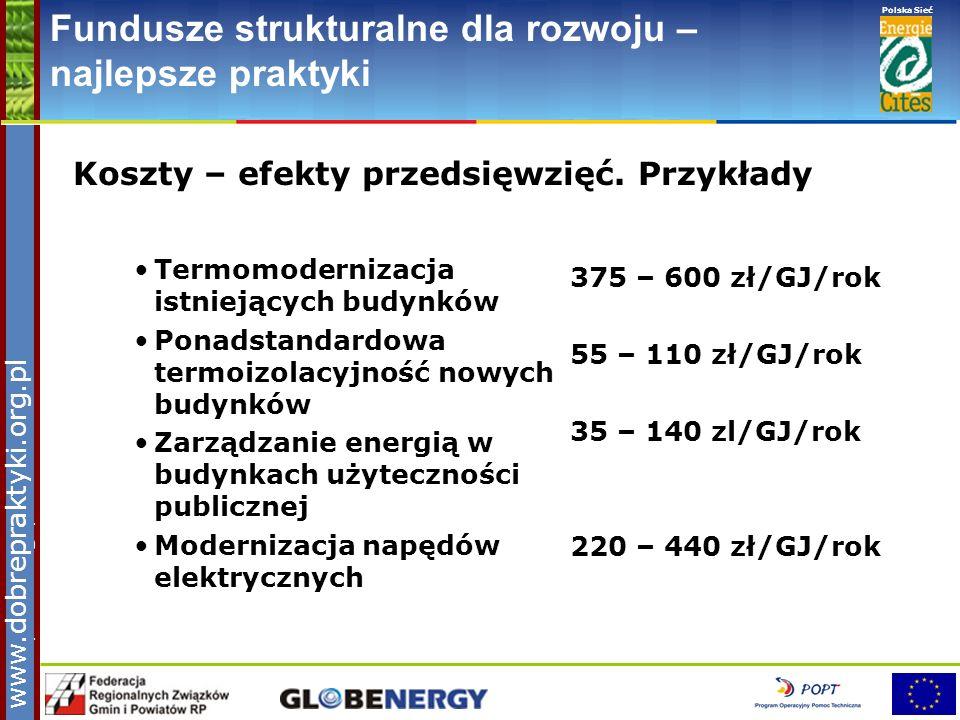 www.pnec.org.pl Polska Sieć www.dobrepraktyki.org.pl Fundusze strukturalne dla rozwoju – najlepsze praktyki Koszty – efekty przedsięwzięć. Przykłady T
