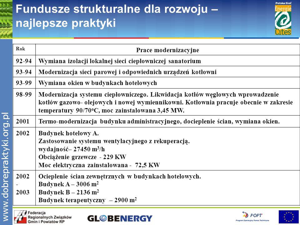 www.pnec.org.pl Polska Sieć www.dobrepraktyki.org.pl Fundusze strukturalne dla rozwoju – najlepsze praktyki 2003 Zainstalowanie systemu HVCA z odzyskiem ciepła w pomieszczeniu basenu i sali gimnastycznej w budynku terapeutyczny 2004 Budynek hotelowy B.