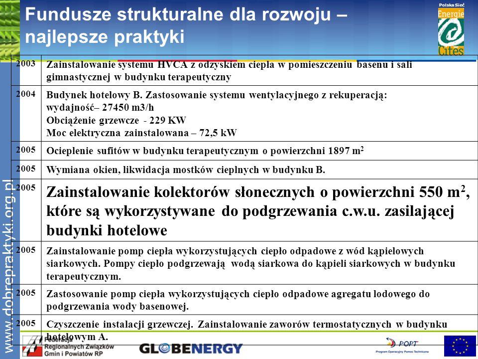 www.pnec.org.pl Polska Sieć www.dobrepraktyki.org.pl Fundusze strukturalne dla rozwoju – najlepsze praktyki Busko-Zdrój Sanatorium Włókniarz Typ systemu zainstalowanego w ramach modernizacji energetycznej obiektu Oszczędności energii finalnej [GJ/year] Sprawność procesu Oszczędności energii pierwotnej [GJ/year] Oszczędności w zużuciu gazu [m 3 /year] 1Odzysk ciepła z wód pokąpielowych siarkowych dzięki pompom ciepła wykorzystanie do podgrzewania wody do kąpieli siarkowych 1 659,0 0,88x0,95 = 0,836 1 984,555 743 2Zainstalowanie kolektorów słonecznych 834,0 0,88x 0,95= 0,836 997,628 023 3Zmniejszenie zużycia wody użytkowej 717,0 0,88x0,90 =0,792 905,325 430 4Odzysk ciepła z agregatu wody lodowej i wykorzystanie do podgrzewania wody basenowej 81,3 0,88x0,90 =0,792 102,72 883 Suma 3 291,3-3 990,0112 079
