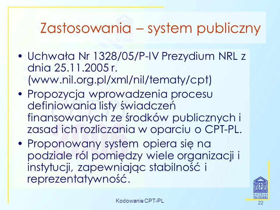 Kodowanie CPT-PL 22 Zastosowania – system publiczny Uchwała Nr 1328/05/P-IV Prezydium NRL z dnia 25.11.2005 r. (www.nil.org.pl/xml/nil/tematy/cpt) Pro