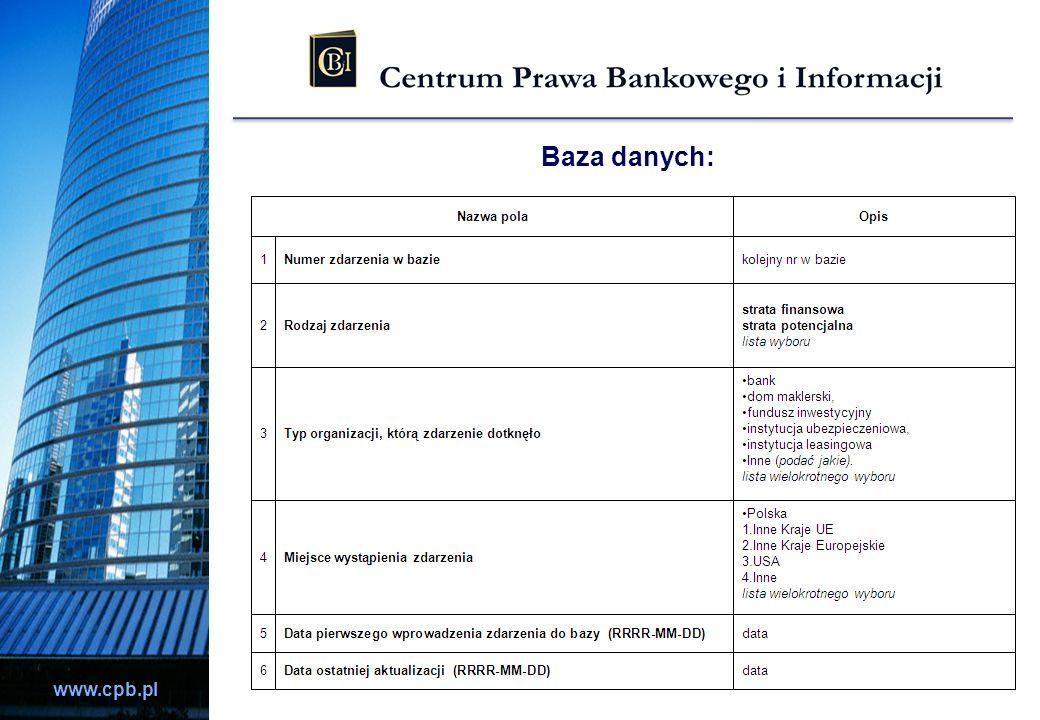 www.cpb.pl Baza danych: