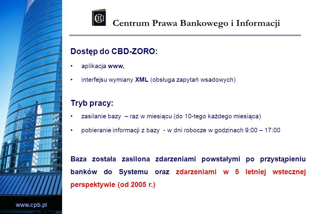 www.cpb.pl Dostęp do CBD-ZORO: aplikacja www, interfejsu wymiany XML (obsługa zapytań wsadowych) Tryb pracy: zasilanie bazy – raz w miesiącu (do 10-te