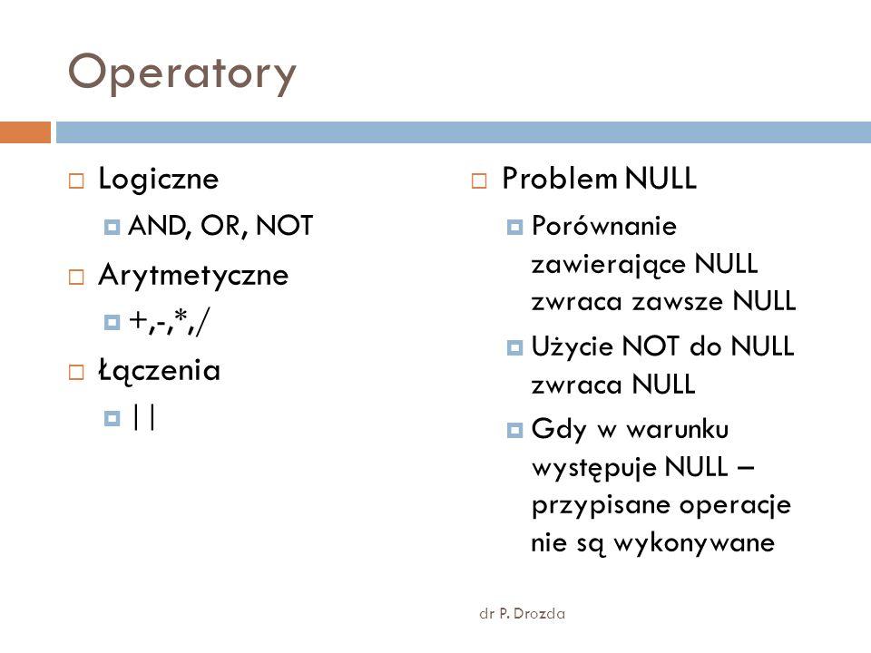 Operatory Logiczne AND, OR, NOT Arytmetyczne +,-,*,/ Łączenia || Problem NULL Porównanie zawierające NULL zwraca zawsze NULL Użycie NOT do NULL zwraca