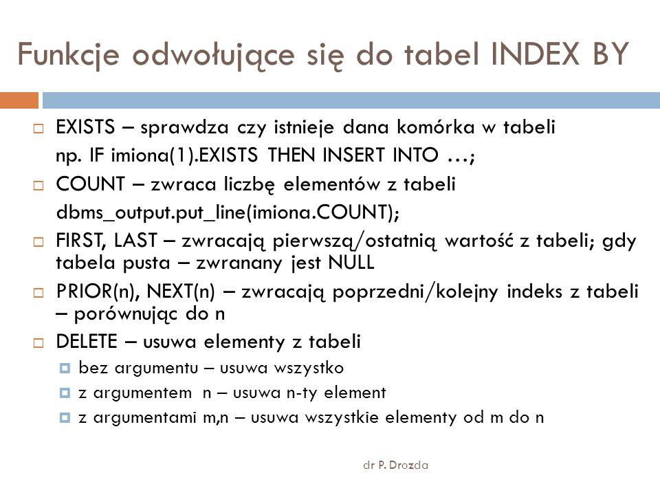 Funkcje odwołujące się do tabel INDEX BY dr P. Drozda EXISTS – sprawdza czy istnieje dana komórka w tabeli np. IF imiona(1).EXISTS THEN INSERT INTO …;