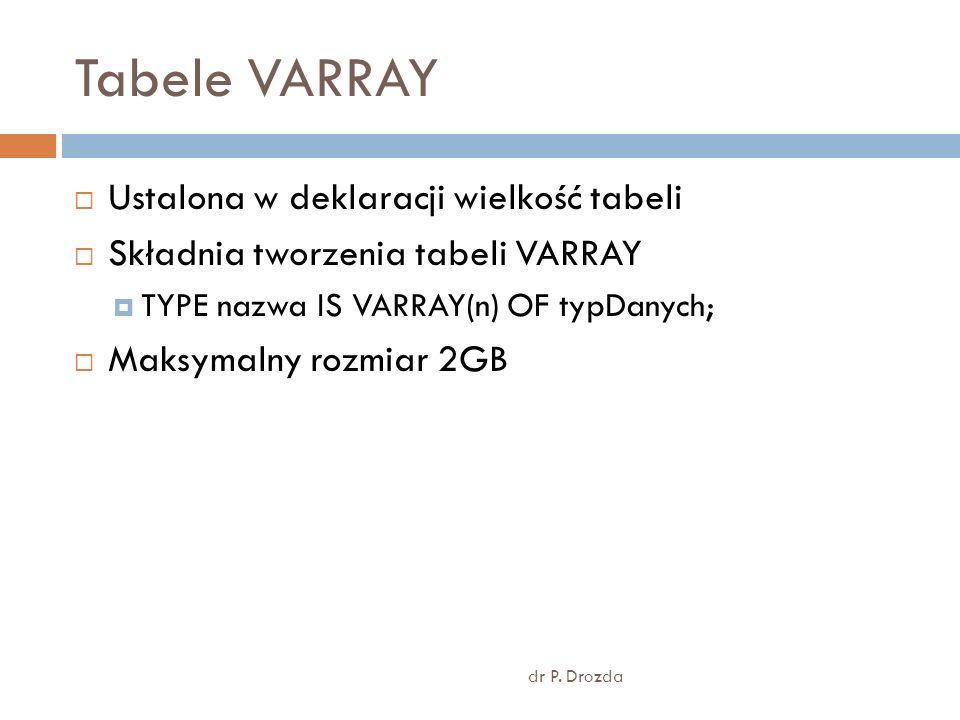Tabele VARRAY dr P. Drozda Ustalona w deklaracji wielkość tabeli Składnia tworzenia tabeli VARRAY TYPE nazwa IS VARRAY(n) OF typDanych; Maksymalny roz