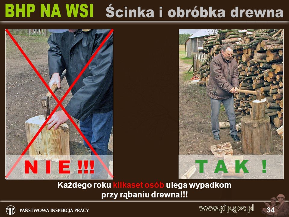 34 Każdego roku kilkaset osób ulega wypadkom przy rąbaniu drewna!!! T A K ! N I E !!!