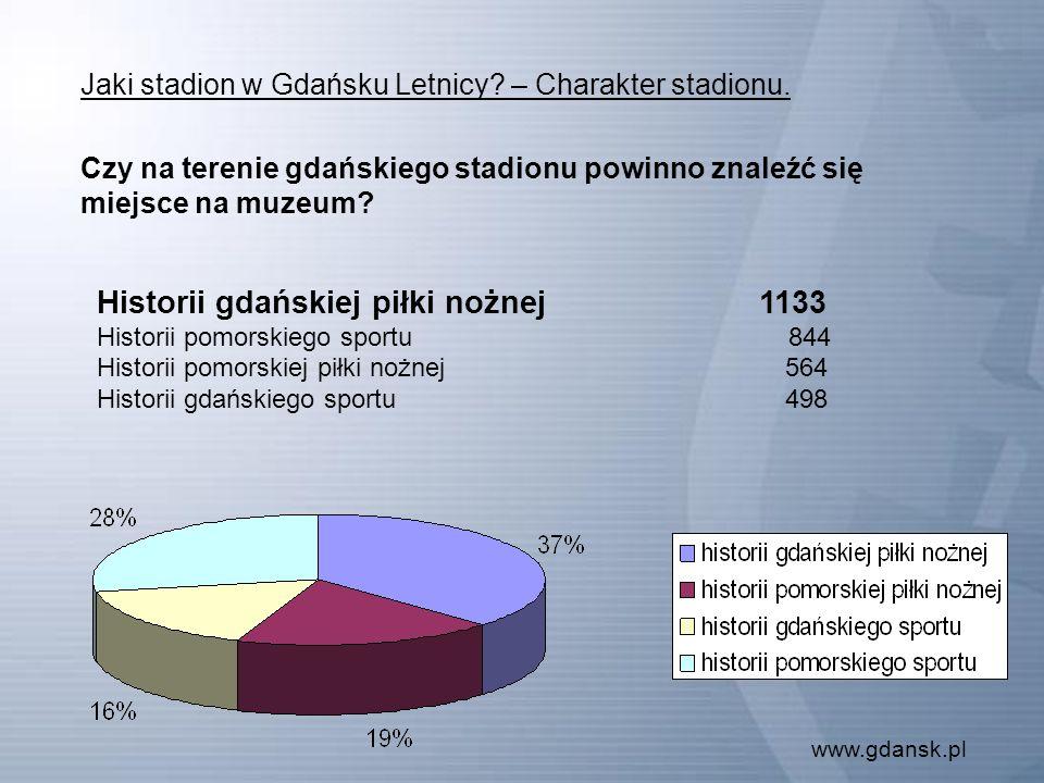 www.gdansk.pl Jaki stadion w Gdańsku Letnicy. – Charakter stadionu.
