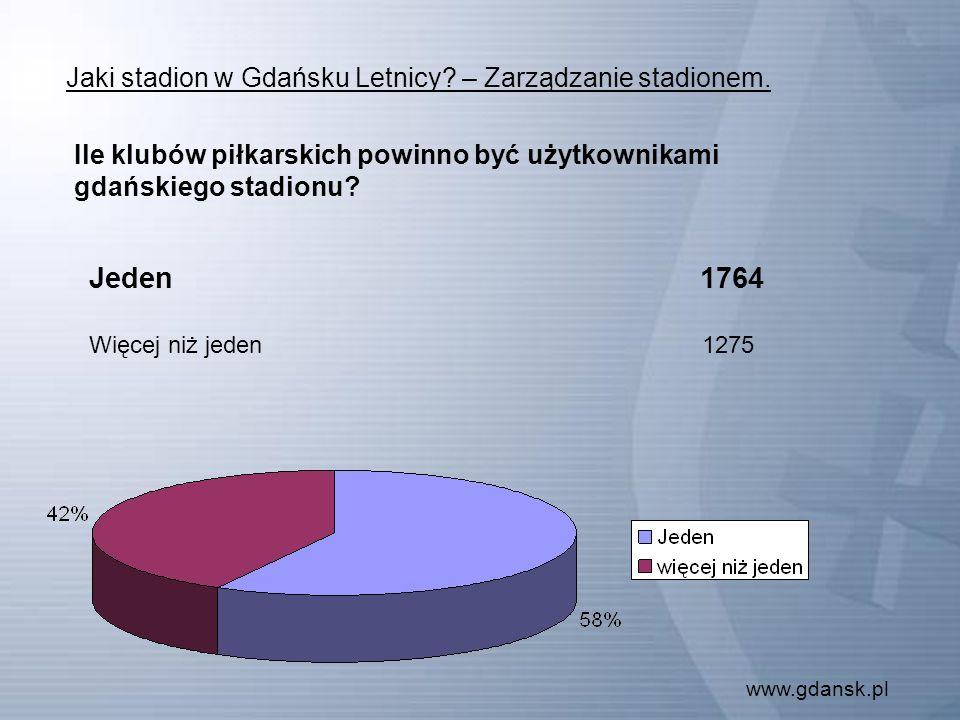www.gdansk.pl Jaki stadion w Gdańsku Letnicy. – Zarządzanie stadionem.