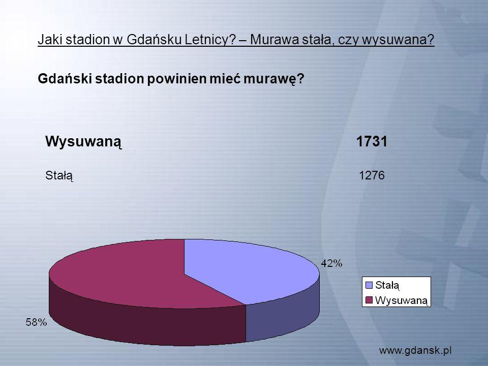www.gdansk.pl Jaki stadion w Gdańsku Letnicy. – Murawa stała, czy wysuwana.