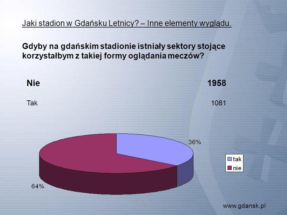 www.gdansk.pl Jaki stadion w Gdańsku Letnicy.– Inne elementy wyglądu.
