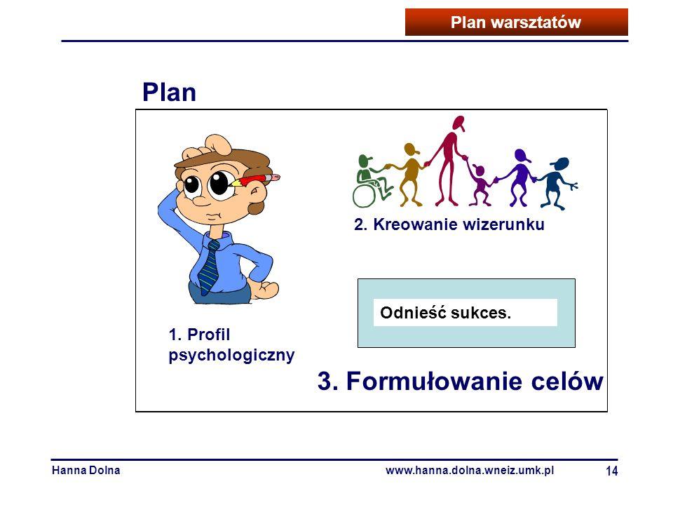 Hanna Dolnawww.hanna.dolna.wneiz.umk.pl 14 Plan warsztatów Plan 1. Profil psychologiczny 2. Kreowanie wizerunku 3. Formułowanie celów Odnieść sukces.